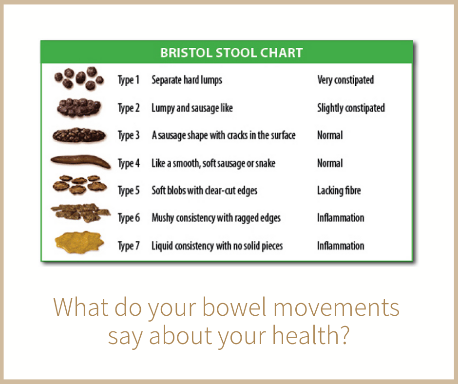 Are Your Bowel Movements Healthy?
